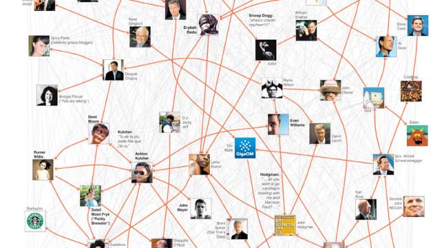 2009-3-29-nyt-twitter-ecosystem