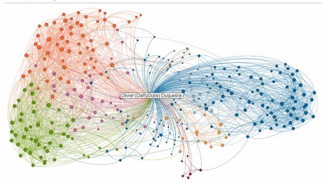 רשתות, ברוקרים ויצירתיות